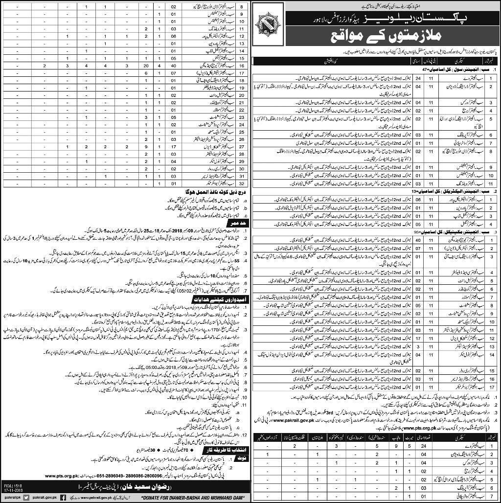 Pakistan Railways Jobs 2018 Latest Sub Engineers, Railway Staff & Others